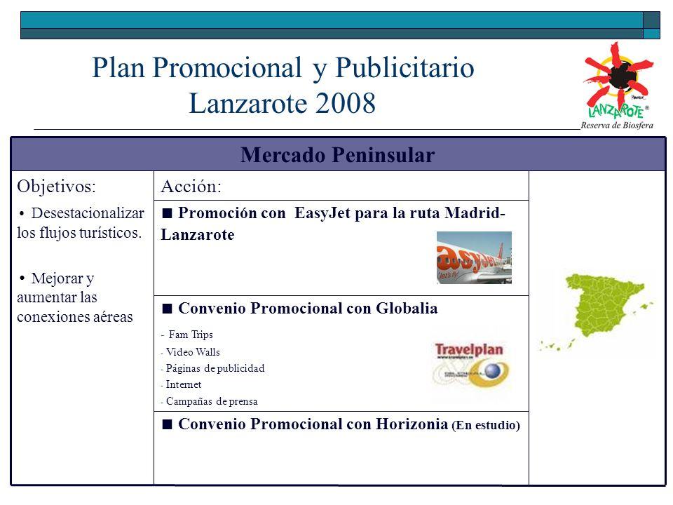 Mercado Peninsular Objetivos: Desestacionalizar los flujos turísticos.