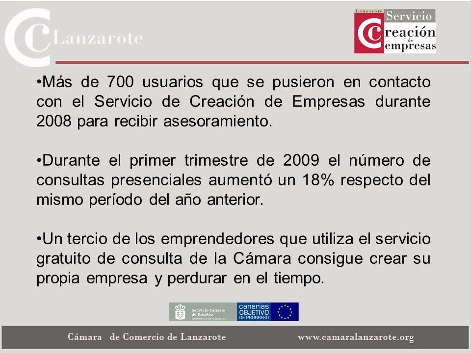 Más de 700 usuarios que se pusieron en contacto con el Servicio de Creación de Empresas durante 2008 para recibir asesoramiento. Durante el primer tri