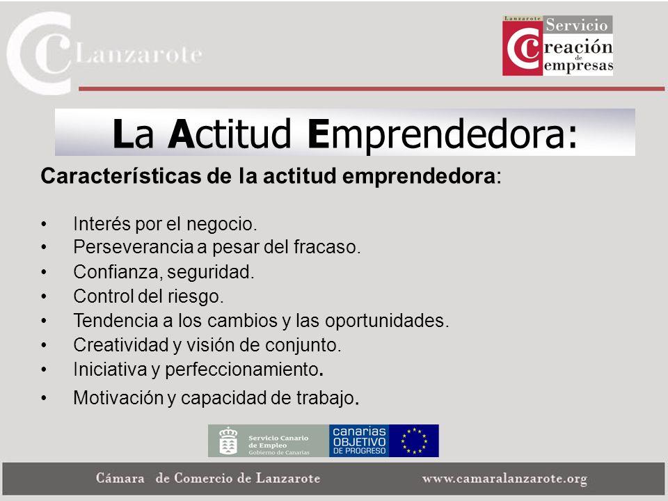 La Actitud Emprendedora: Características de la actitud emprendedora: Interés por el negocio. Perseverancia a pesar del fracaso. Confianza, seguridad.