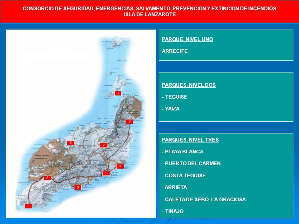 CONSORCIO DE SEGURIDAD, EMERGENCIAS, SALVAMENTO, PREVENCIÓN Y EXTINCIÓN DE INCENDIOS - ISLA DE LANZAROTE - CONSORCIO DE SEGURIDAD, EMERGENCIAS, SALVAMENTO, PREVENCIÓN Y EXTINCIÓN DE INCENDIOS - ISLA DE LANZAROTE - 2 1 2 3 3 3 3 3 PARQUE.
