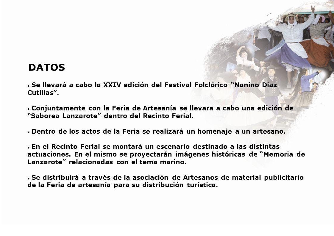 DATOS Se llevará a cabo la XXIV edición del Festival Folclórico Nanino Diaz Cutillas. Conjuntamente con la Feria de Artesanía se llevara a cabo una ed