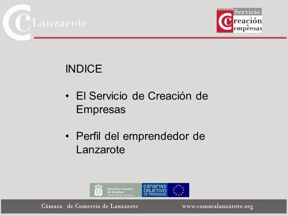 INDICE El Servicio de Creación de Empresas Perfil del emprendedor de Lanzarote