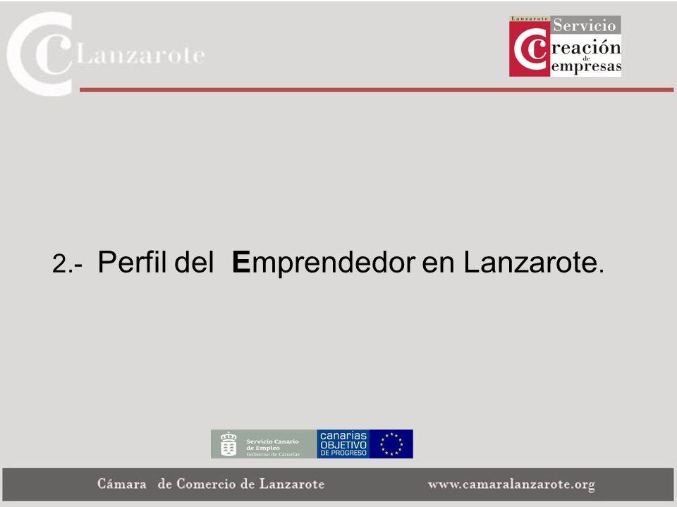 2.- Perfil del Emprendedor en Lanzarote.