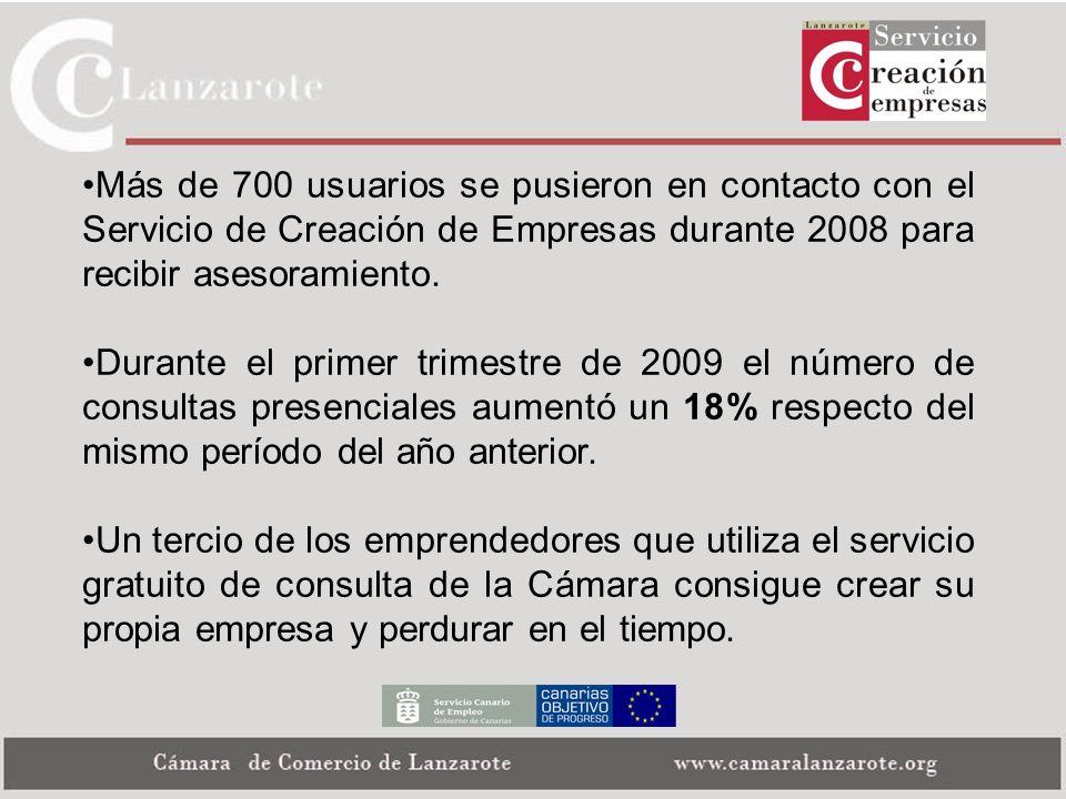 Más de 700 usuarios se pusieron en contacto con el Servicio de Creación de Empresas durante 2008 para recibir asesoramiento.