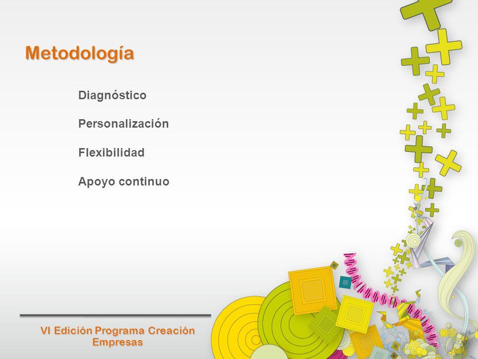 Metodología Diagnóstico Personalización Flexibilidad Apoyo continuo VI Edición Programa Creación Empresas