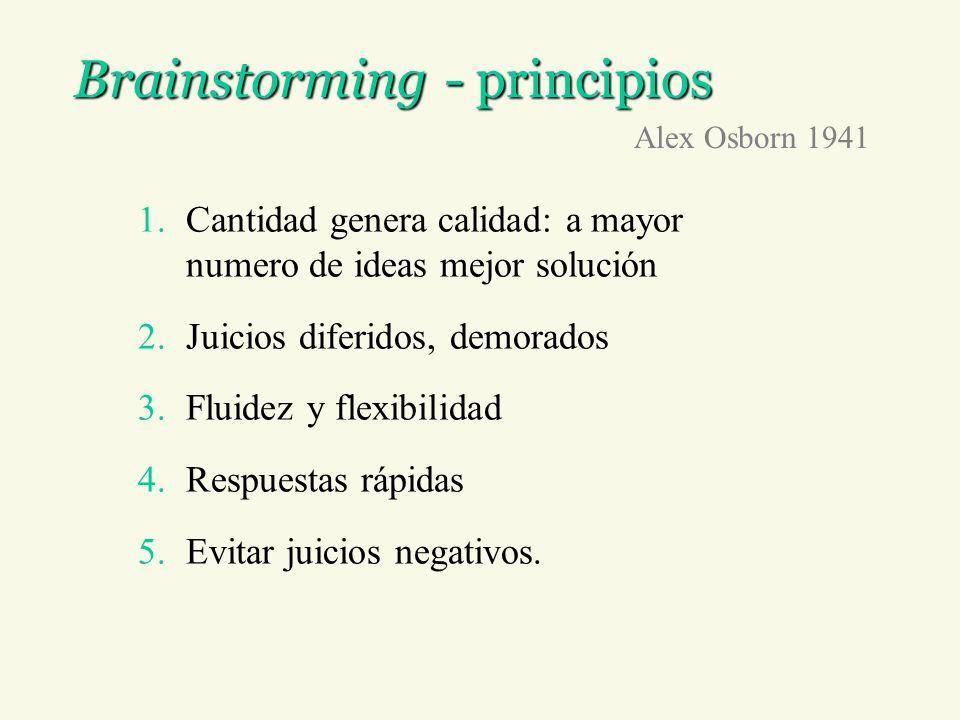Brainstorming - principios Alex Osborn 1941 1.Cantidad genera calidad: a mayor numero de ideas mejor solución 2.Juicios diferidos, demorados 3.Fluidez