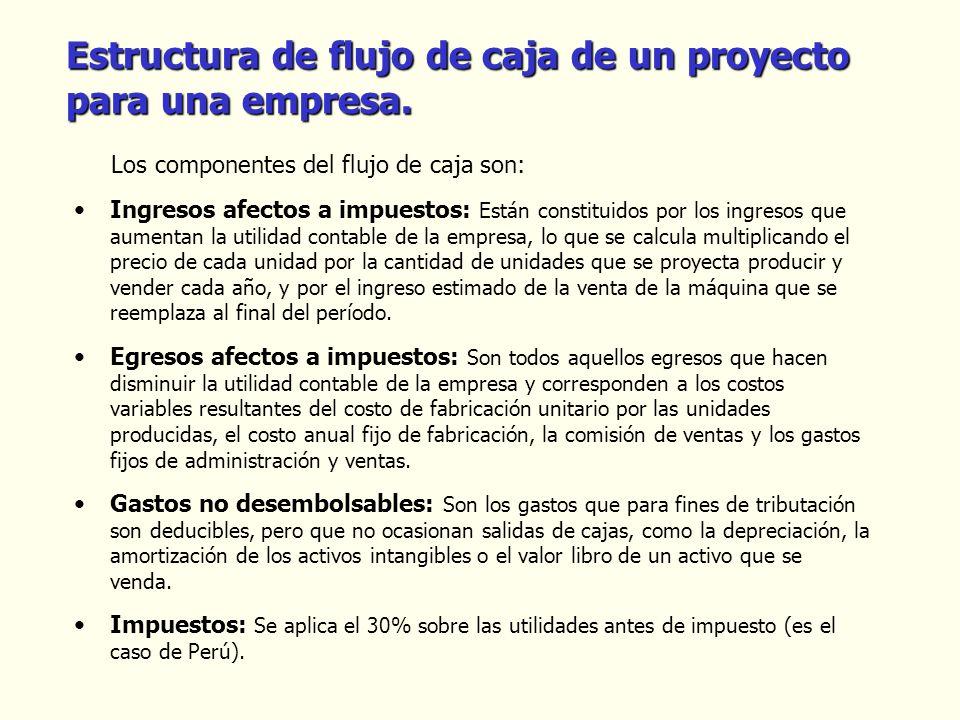 Estructura de flujo de caja de un proyecto para una empresa. Los componentes del flujo de caja son: Ingresos afectos a impuestos: Están constituidos p