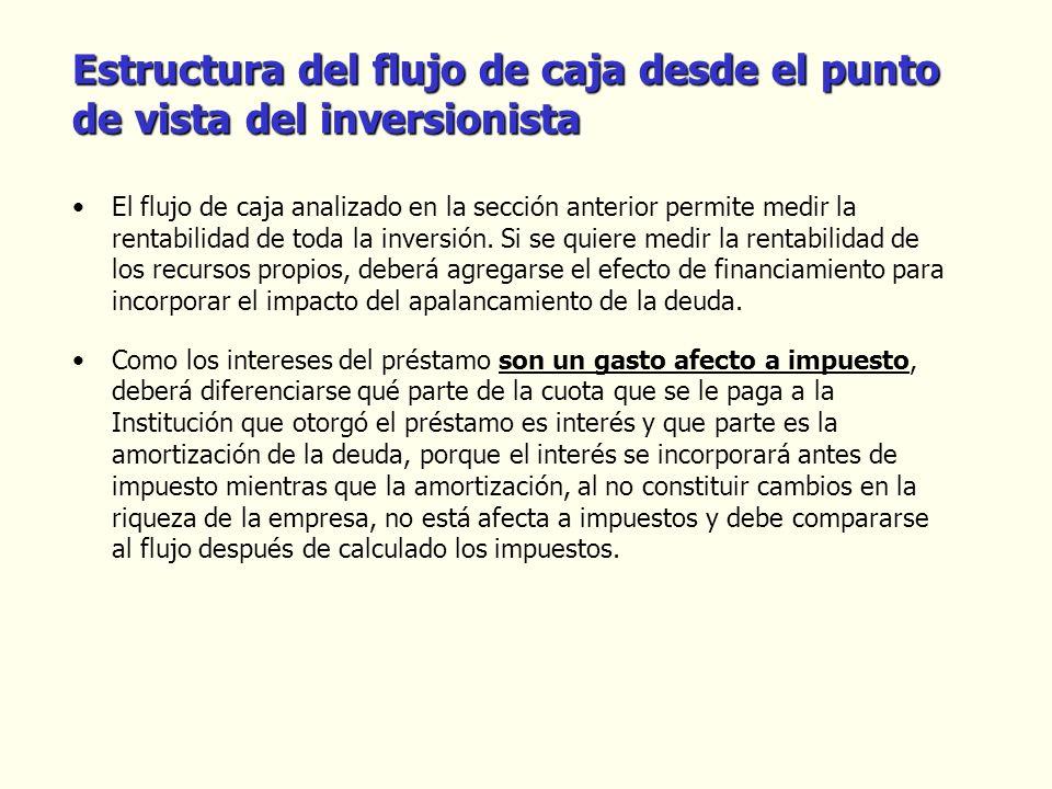 Estructura del flujo de caja desde el punto de vista del inversionista El flujo de caja analizado en la sección anterior permite medir la rentabilidad