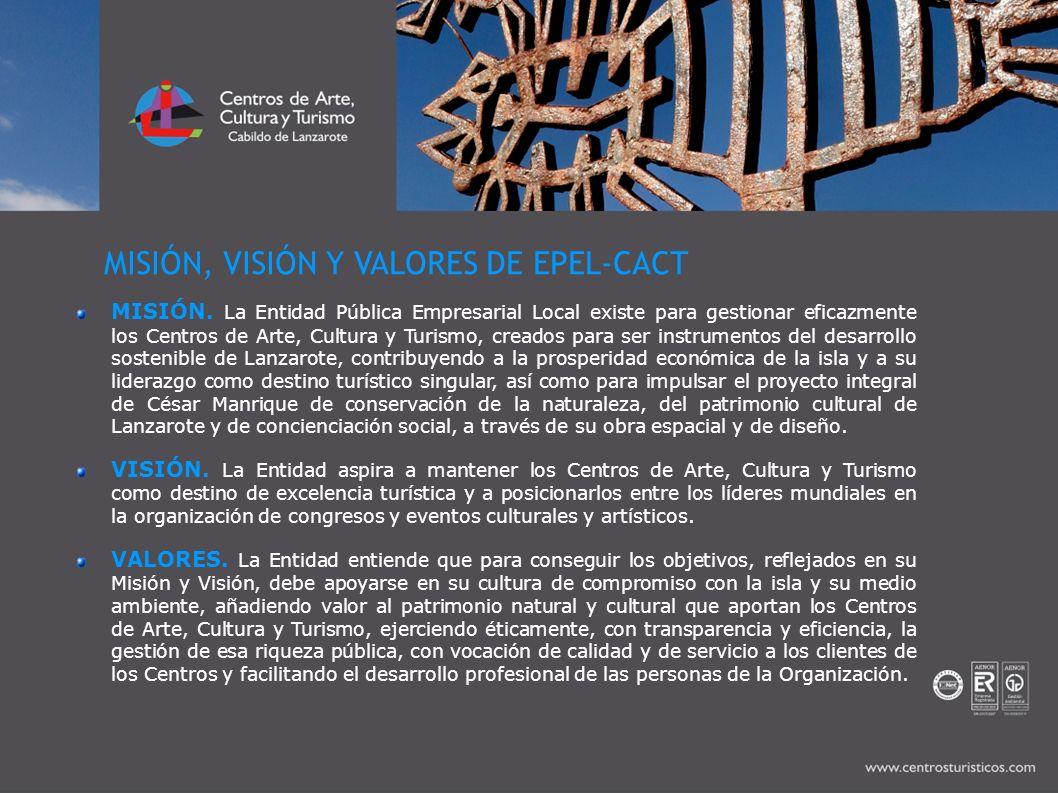 MISIÓN, VISIÓN Y VALORES DE EPEL-CACT MISIÓN. La Entidad Pública Empresarial Local existe para gestionar eficazmente los Centros de Arte, Cultura y Tu