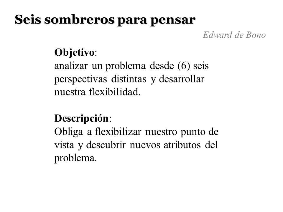 Objetivo: analizar un problema desde (6) seis perspectivas distintas y desarrollar nuestra flexibilidad. Descripción: Obliga a flexibilizar nuestro pu