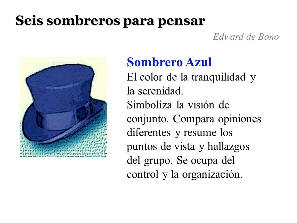 Seis sombreros para pensar Sombrero Azul El color de la tranquilidad y la serenidad. Simboliza la visión de conjunto. Compara opiniones diferentes y r