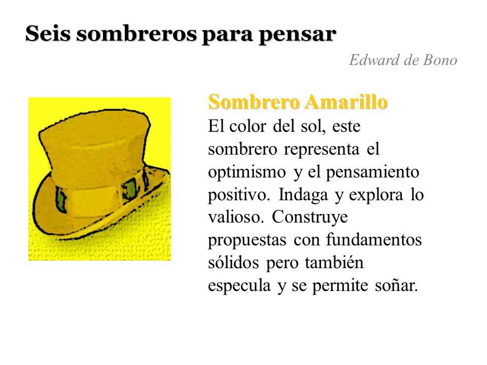Seis sombreros para pensar Sombrero Amarillo El color del sol, este sombrero representa el optimismo y el pensamiento positivo. Indaga y explora lo va