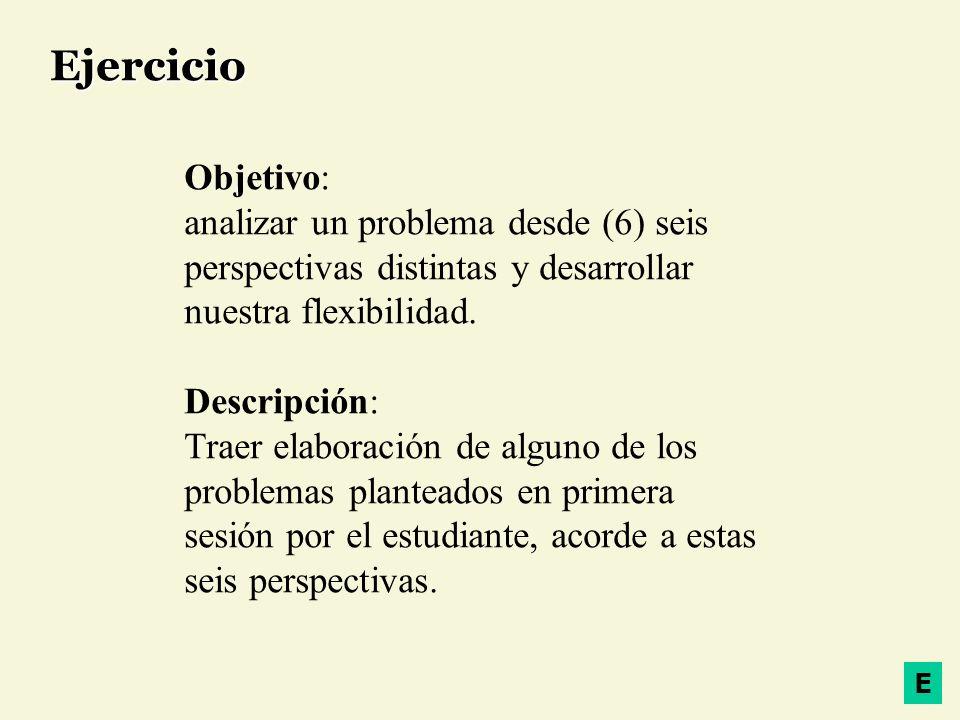 Ejercicio Objetivo: analizar un problema desde (6) seis perspectivas distintas y desarrollar nuestra flexibilidad. Descripción: Traer elaboración de a