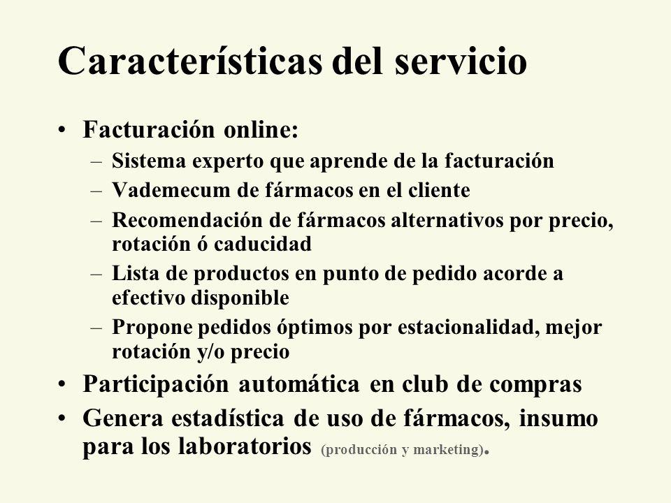 Características del servicio Facturación online: –Sistema experto que aprende de la facturación –Vademecum de fármacos en el cliente –Recomendación de