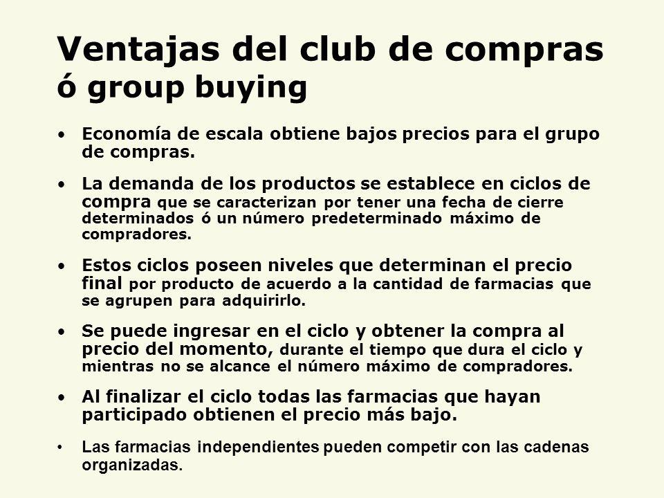 Ventajas del club de compras ó group buying Economía de escala obtiene bajos precios para el grupo de compras. La demanda de los productos se establec