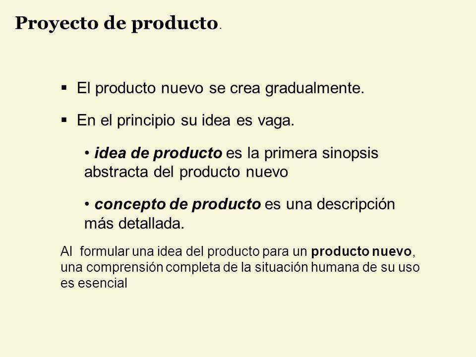El producto nuevo se crea gradualmente. En el principio su idea es vaga.