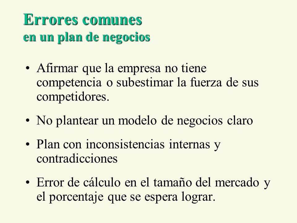 Errores comunes en un plan de negocios Afirmar que la empresa no tiene competencia o subestimar la fuerza de sus competidores.