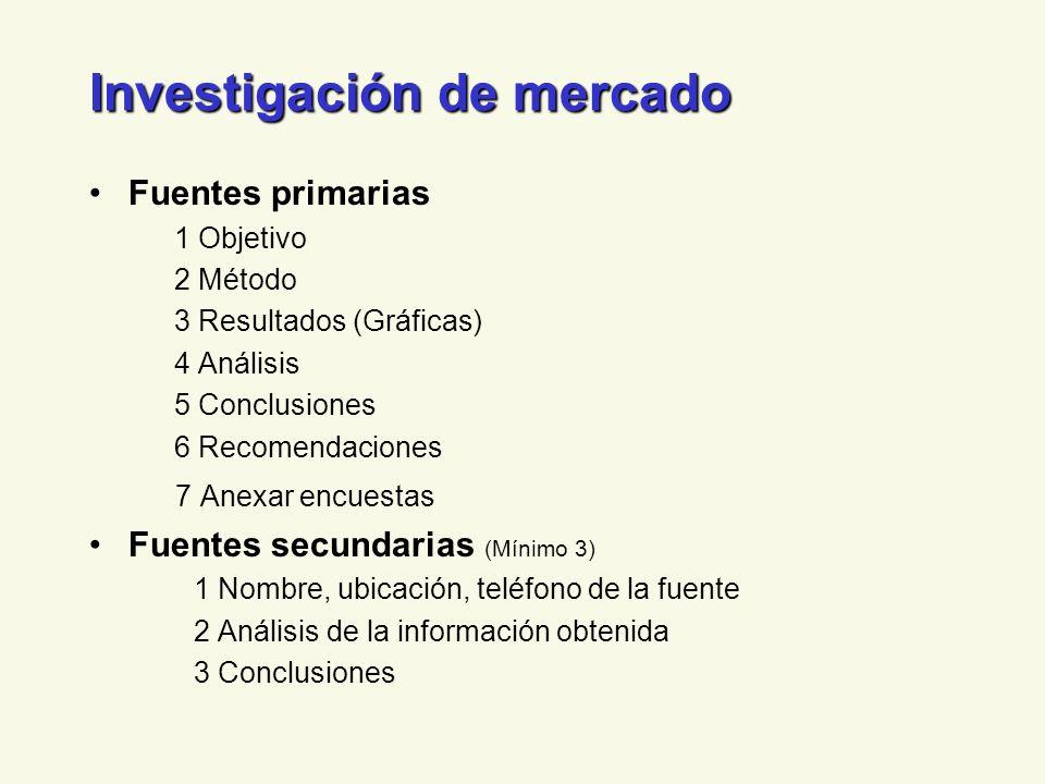 Investigación de mercado Fuentes primarias 1 Objetivo 2 Método 3 Resultados (Gráficas) 4 Análisis 5 Conclusiones 6 Recomendaciones 7 Anexar encuestas Fuentes secundarias (Mínimo 3) 1 Nombre, ubicación, teléfono de la fuente 2 Análisis de la información obtenida 3 Conclusiones