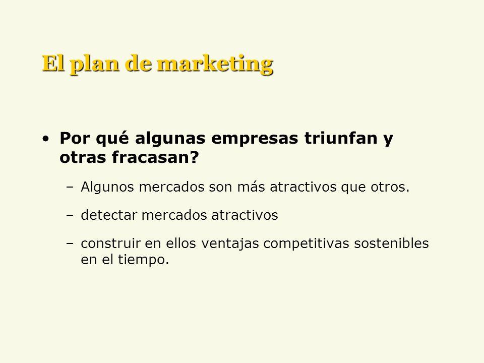 El plan de marketing Por qué algunas empresas triunfan y otras fracasan? –Algunos mercados son más atractivos que otros. –detectar mercados atractivos