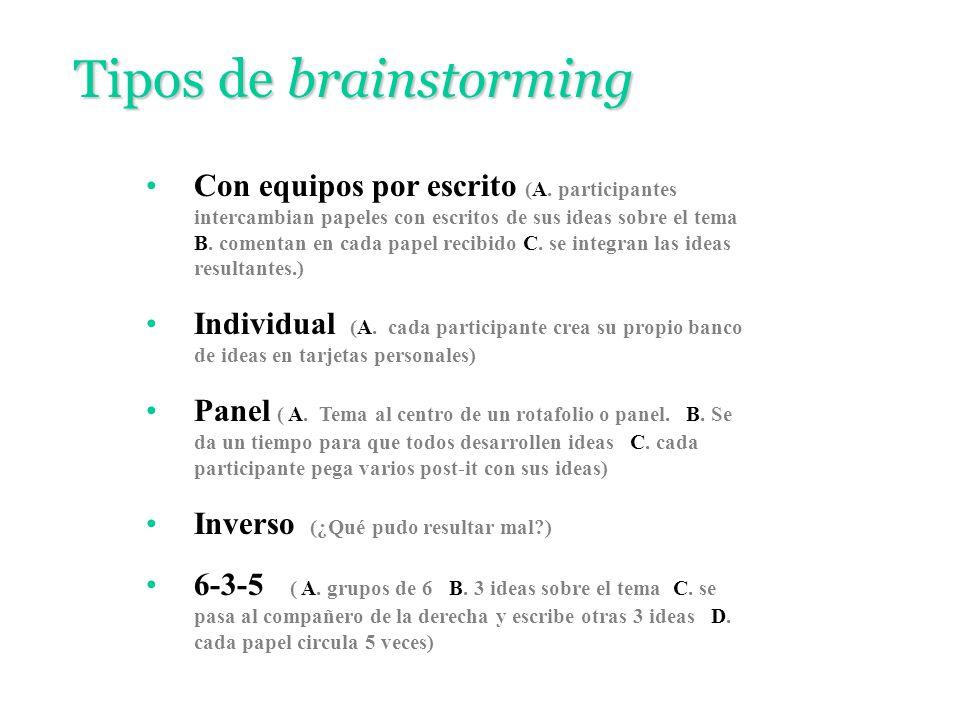 Tipos de brainstorming Con equipos por escrito (A. participantes intercambian papeles con escritos de sus ideas sobre el tema B. comentan en cada pape
