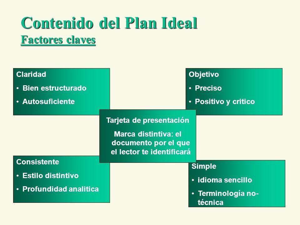 Contenido del Plan Ideal Factores claves Objetivo Preciso Positivo y critico Claridad Bien estructurado Autosuficiente Simple idioma sencillo Terminol
