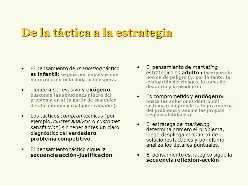 De la táctica a la estrategia El pensamiento de marketing táctico es infantil: se guía por impulsos que no reconocen ni la duda ni la espera. Tiende a