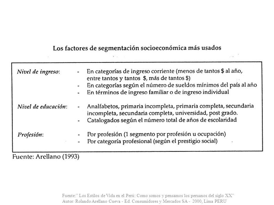 Fuente: Los Estilos de Vida en el Perú: Como somos y pensamos los peruanos del siglo XX Autor: Rolando Arellano Cueva - Ed. Consumidores y Mercados SA