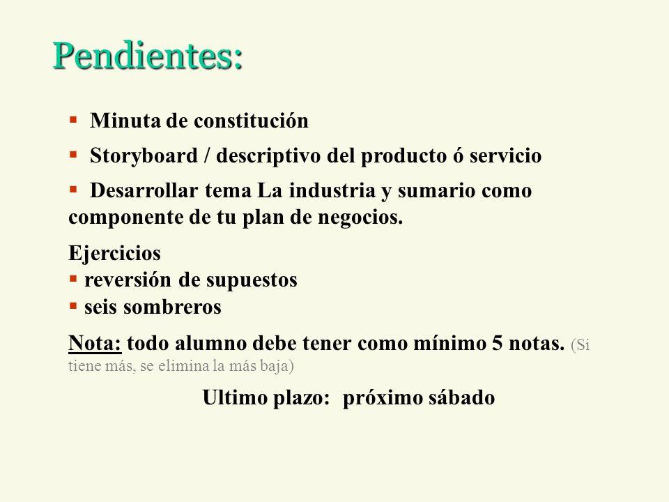 Pendientes: Minuta de constitución Storyboard / descriptivo del producto ó servicio Desarrollar tema La industria y sumario como componente de tu plan