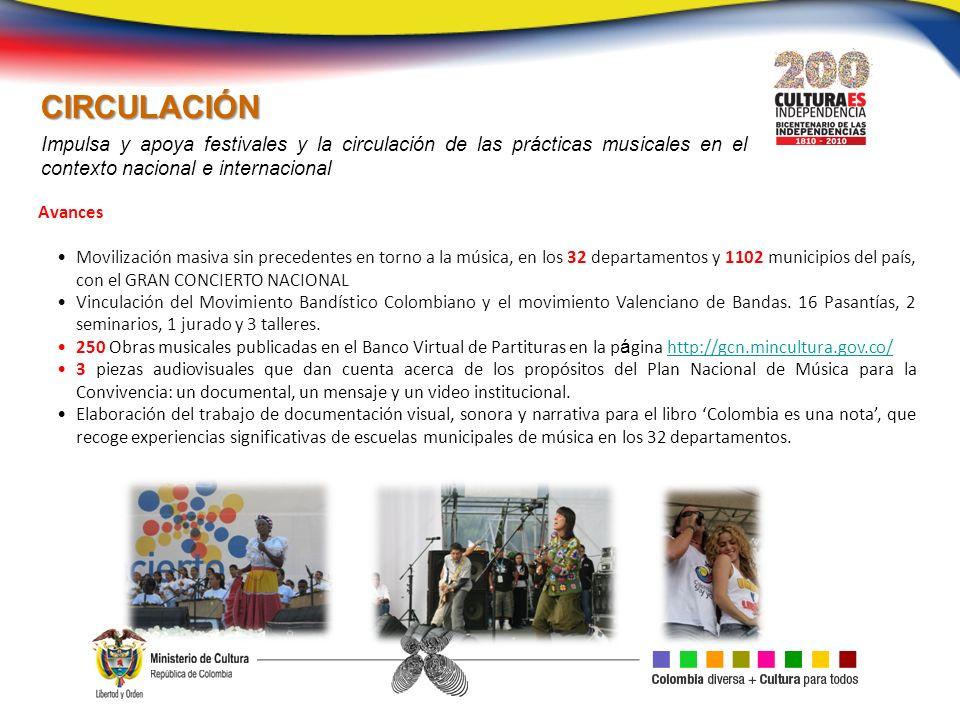 CIRCULACIÓN Impulsa y apoya festivales y la circulación de las prácticas musicales en el contexto nacional e internacional Avances Movilización masiva