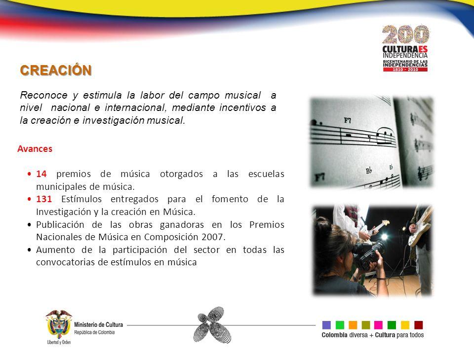 Reconoce y estimula la labor del campo musical a nivel nacional e internacional, mediante incentivos a la creación e investigación musical. CREACIÓN A
