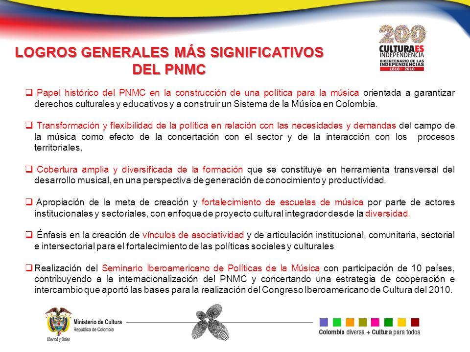 Papel histórico del PNMC en la construcción de una política para la música orientada a garantizar derechos culturales y educativos y a construir un Si