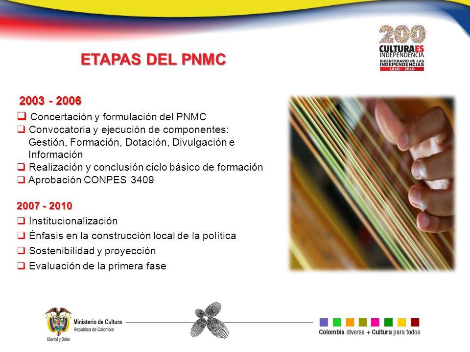 ETAPAS DEL PNMC 2003 - 2006 2003 - 2006 Concertación y formulación del PNMC Convocatoria y ejecución de componentes: Gestión, Formación, Dotación, Div