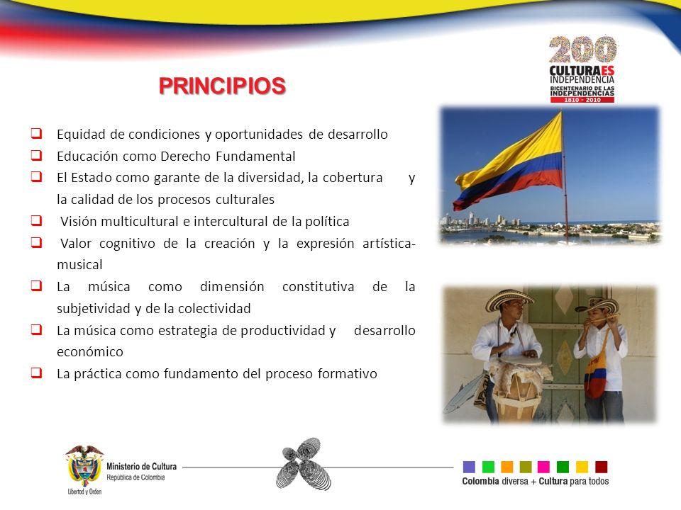 PRINCIPIOS Equidad de condiciones y oportunidades de desarrollo Educación como Derecho Fundamental El Estado como garante de la diversidad, la cobertu