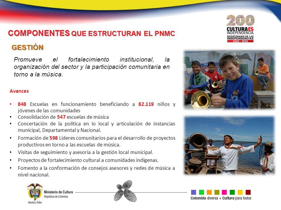 COMPONENTES QUE ESTRUCTURAN EL PNMC Promueve el fortalecimiento institucional, la organización del sector y la participación comunitaria en torno a la