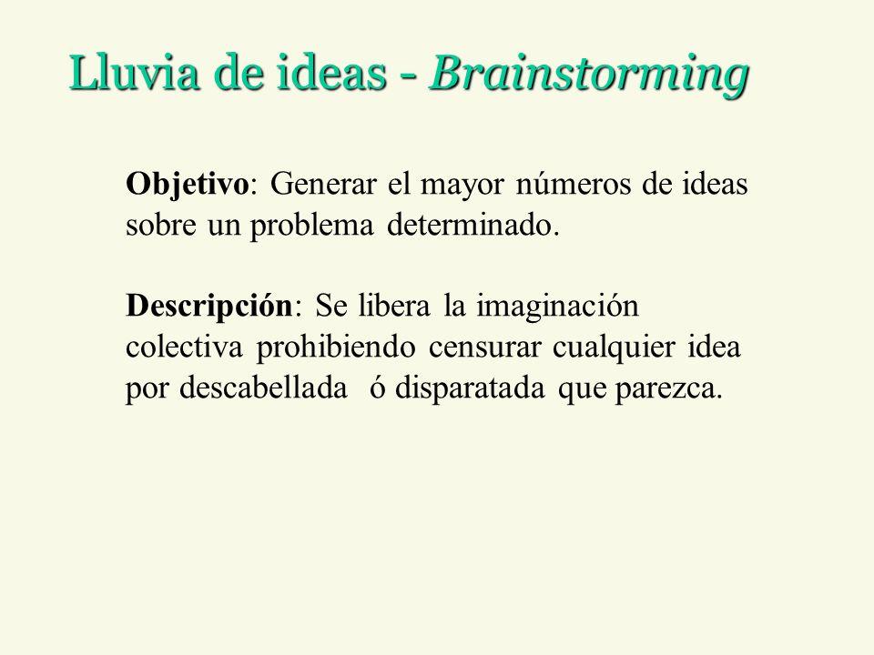 Lluvia de ideas - Brainstorming Objetivo: Generar el mayor números de ideas sobre un problema determinado. Descripción: Se libera la imaginación colec