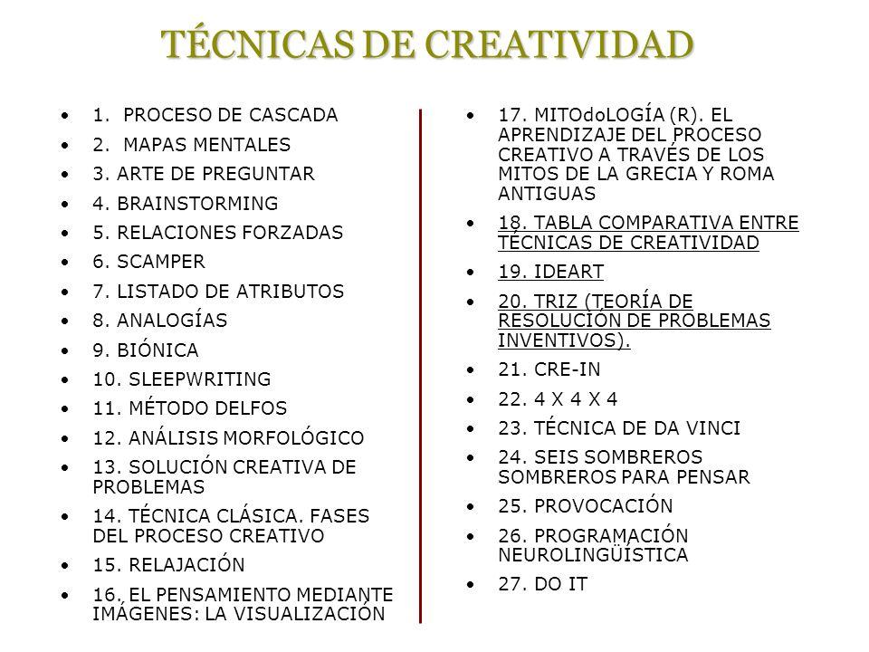 1. PROCESO DE CASCADA 2. MAPAS MENTALES 3. ARTE DE PREGUNTAR 4. BRAINSTORMING 5. RELACIONES FORZADAS 6. SCAMPER 7. LISTADO DE ATRIBUTOS 8. ANALOGÍAS 9