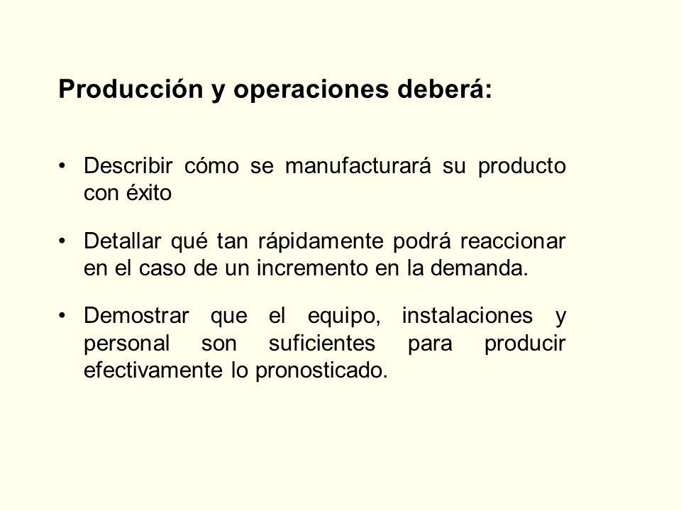 Producción y operaciones deberá: Describir cómo se manufacturará su producto con éxito Detallar qué tan rápidamente podrá reaccionar en el caso de un