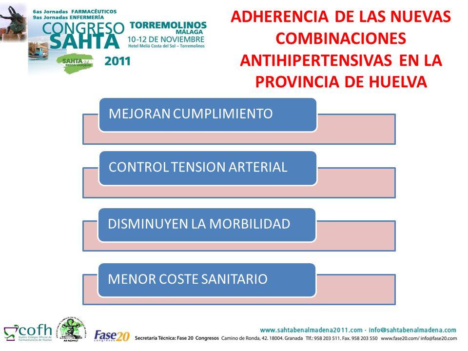 MEJORAN CUMPLIMIENTOCONTROL TENSION ARTERIALDISMINUYEN LA MORBILIDADMENOR COSTE SANITARIO