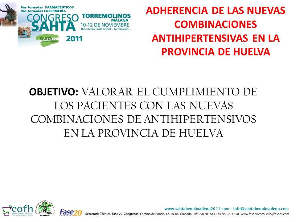 ADHERENCIA DE LAS NUEVAS COMBINACIONES ANTIHIPERTENSIVAS EN LA PROVINCIA DE HUELVA ESTUDIO DESCRIPTIVO MULTICENTRICO OBSERVACIONAL PACIENTES EN TRATAMIENTO CON COMBINACIONES 10 OFICINAS DE FARMACIA 173 PACIENTES : 98 MUJERES 75 HOMBRES CUESTIONARIO TEST DE MORISKY-GREEN