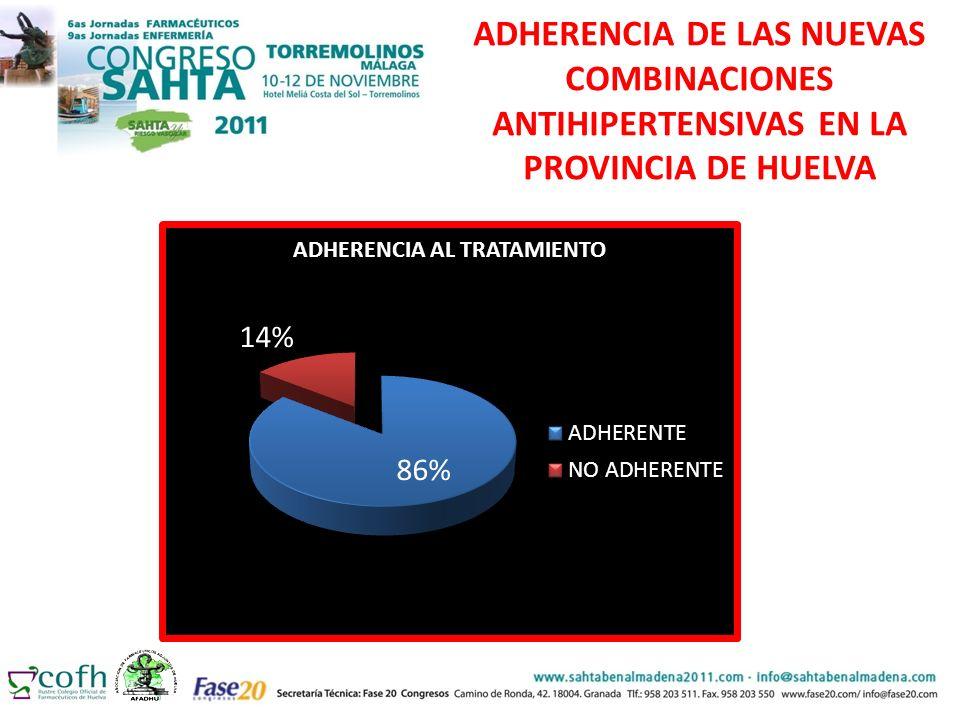 ADHERENCIA DE LAS NUEVAS COMBINACIONES ANTIHIPERTENSIVAS EN LA PROVINCIA DE HUELVA