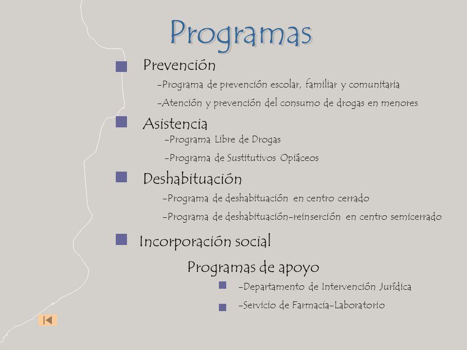 Prevención Asistencia Programas de apoyo Incorporación social -Programa de prevención escolar, familiar y comunitaria -Atención y prevención del consu