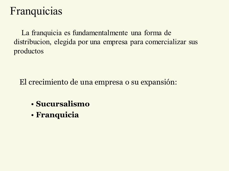 Franquicias El crecimiento de una empresa o su expansión: Sucursalismo Franquicia La franquicia es fundamentalmente una forma de distribucion, elegida