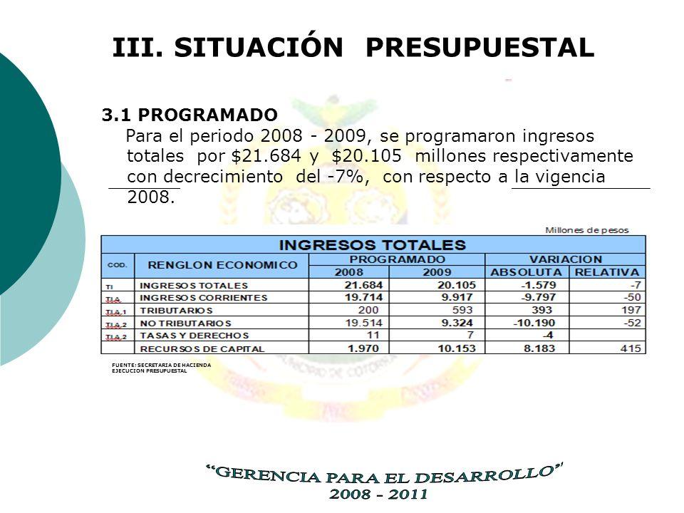 III. SITUACIÓN PRESUPUESTAL 3.1 PROGRAMADO Para el periodo 2008 - 2009, se programaron ingresos totales por $21.684 y $20.105 millones respectivamente