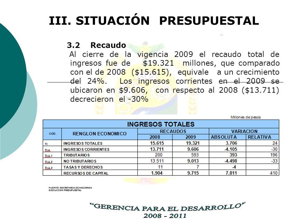 III. SITUACIÓN PRESUPUESTAL 3.2 Recaudo Al cierre de la vigencia 2009 el recaudo total de ingresos fue de $19.321 millones, que comparado con el de 20