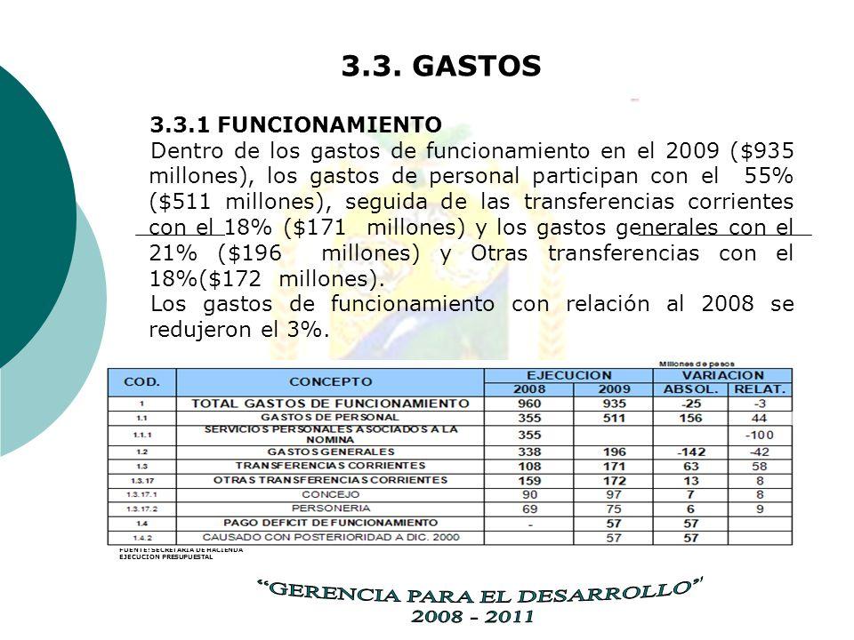 3.3. GASTOS 3.3.1 FUNCIONAMIENTO Dentro de los gastos de funcionamiento en el 2009 ($935 millones), los gastos de personal participan con el 55% ($511