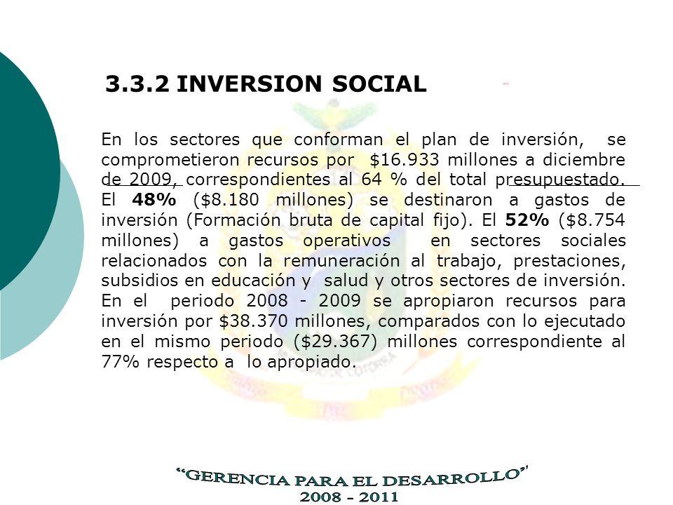 3.3.2 INVERSION SOCIAL En los sectores que conforman el plan de inversión, se comprometieron recursos por $16.933 millones a diciembre de 2009, correspondientes al 64 % del total presupuestado.