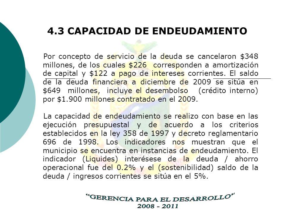 4.3 CAPACIDAD DE ENDEUDAMIENTO Por concepto de servicio de la deuda se cancelaron $348 millones, de los cuales $226 corresponden a amortización de capital y $122 a pago de intereses corrientes.