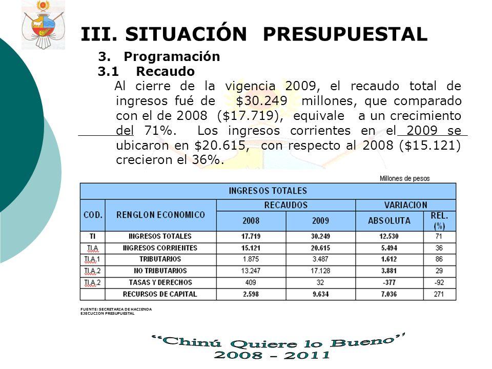 III. SITUACIÓN PRESUPUESTAL 3.