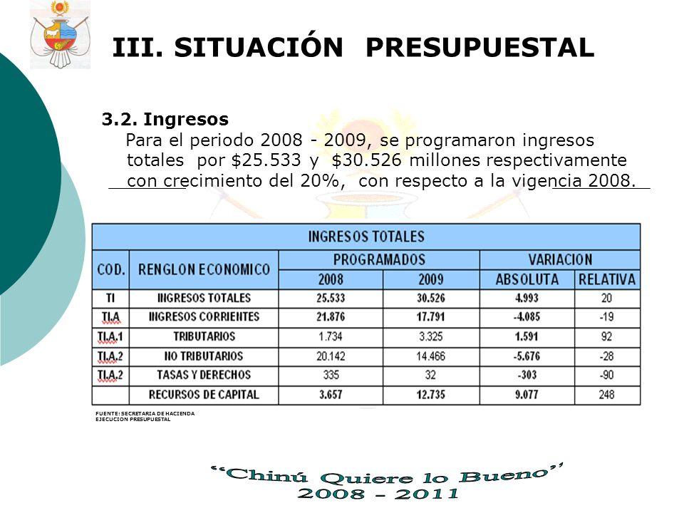 III. SITUACIÓN PRESUPUESTAL 3.2.