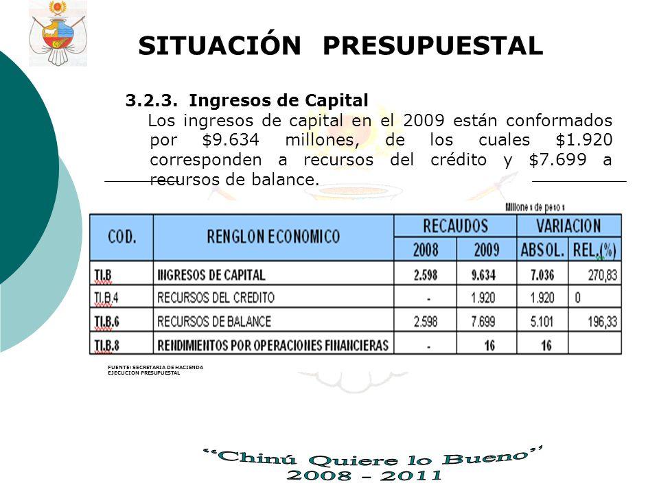 SITUACIÓN PRESUPUESTAL 3.2.3.
